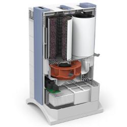 Luftreiniger IQAir GC Multigas